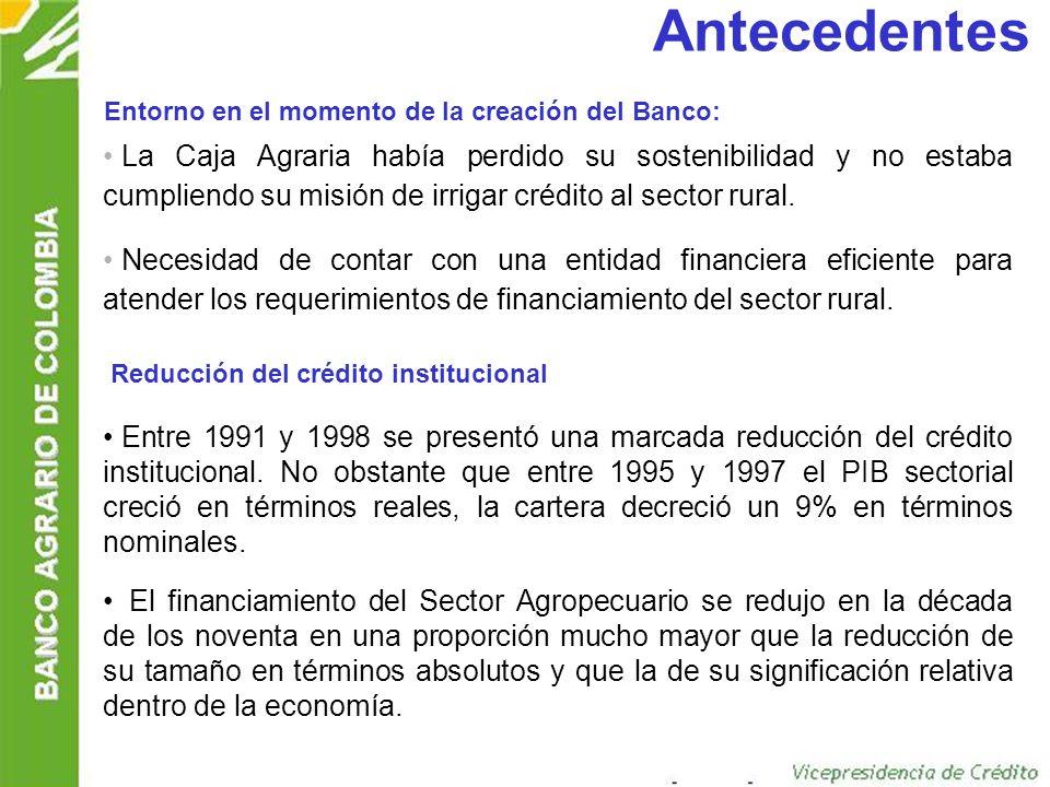 Fuente: REICO, COBIS Cálculos: Asesoría de Presidencia – Banco Agrario de Colombia Monto de Desembolsos Sector Rural US$ 395 US$ 282 US $185 US$ 133 US$ 118 A diciembre del 2004 el Banco desembolsó US $ 395 millones para el sector rural (92%), y creció un 39,4% con relación a 2003 Indicadores de gestión Cifras en Millones de Dolares