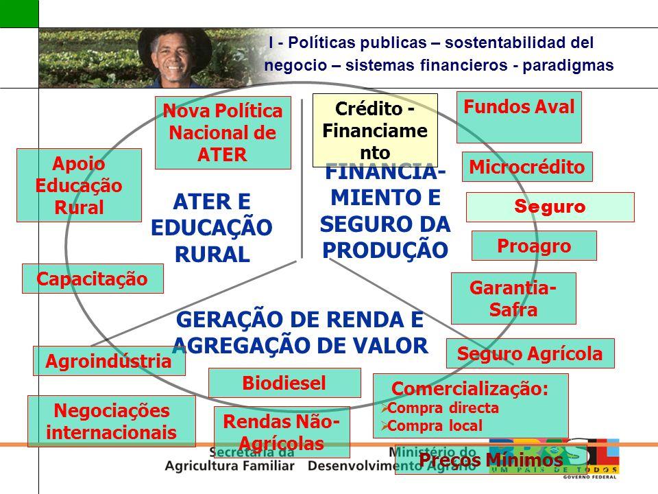 I - Políticas publicas – sostentabilidad del negocio – sistemas financieros - paradigmas ATER E EDUCAÇÃO RURAL FINANCIA- MIENTO E SEGURO DA PRODUÇÃO G