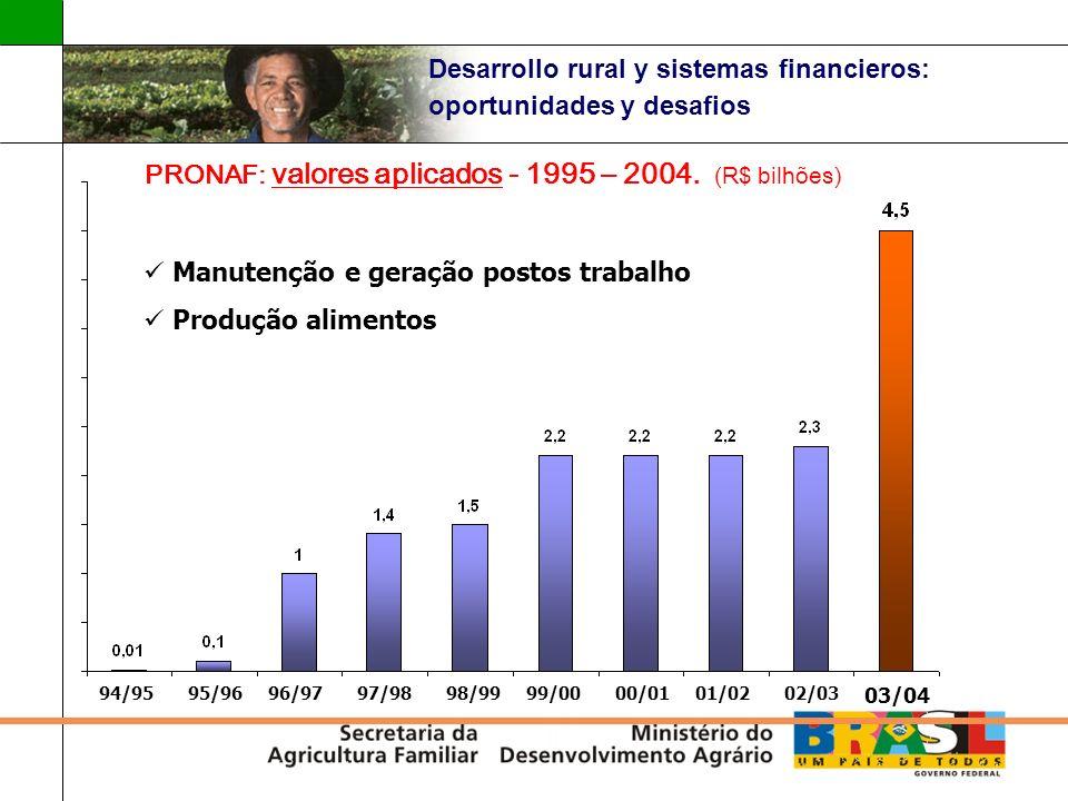 Desarrollo rural y sistemas financieros: oportunidades y desafios PRONAF: valores aplicados - 1995 – 2004. (R$ bilhões) Manutenção e geração postos tr