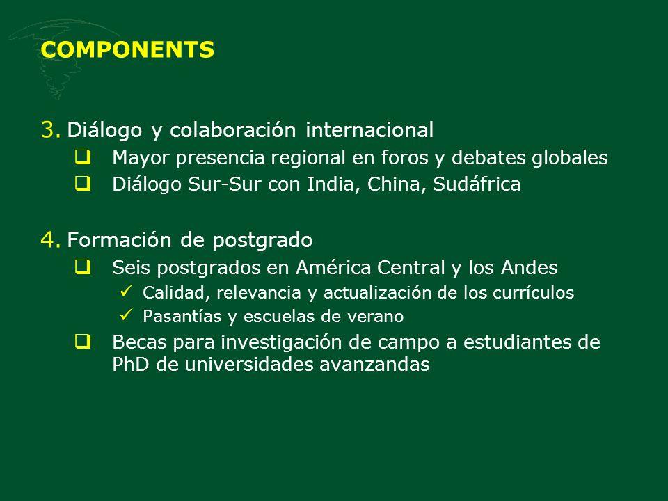 COMPONENTS 3. Diálogo y colaboración internacional Mayor presencia regional en foros y debates globales Diálogo Sur-Sur con India, China, Sudáfrica 4.