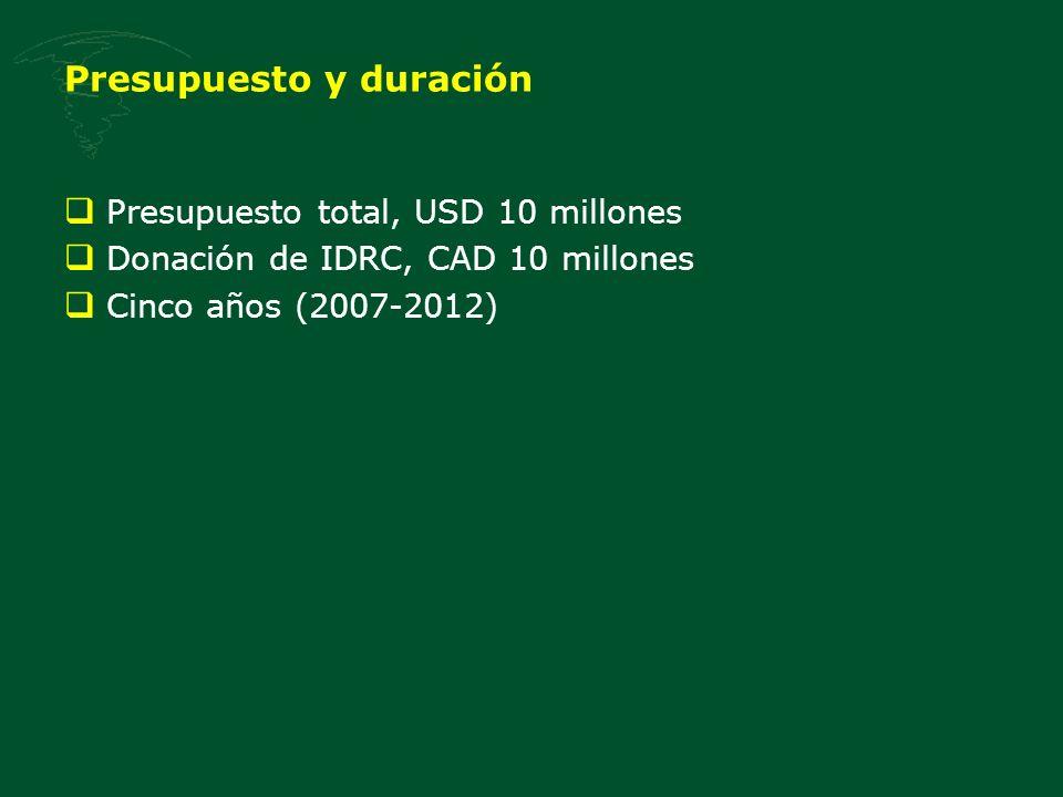 Presupuesto y duración Presupuesto total, USD 10 millones Donación de IDRC, CAD 10 millones Cinco años (2007-2012)