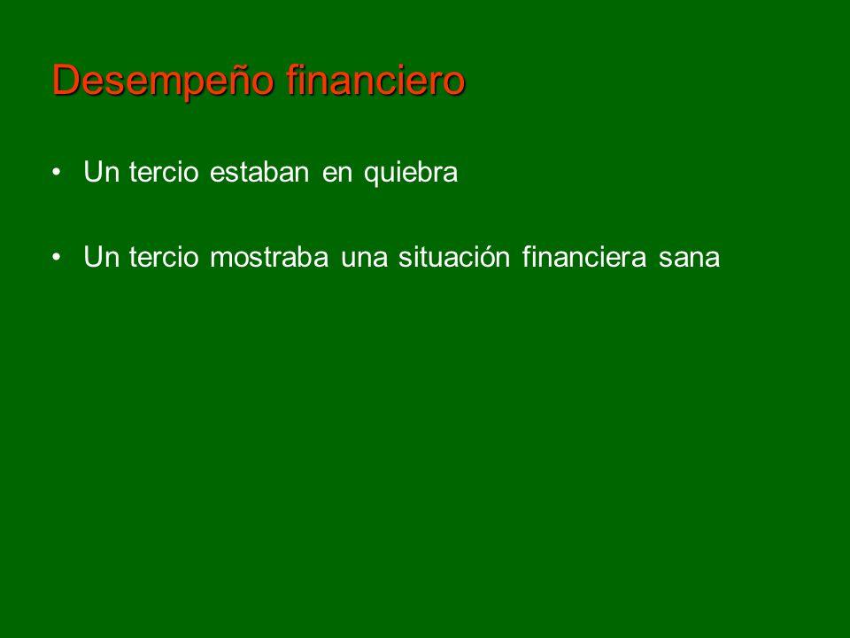 Un tercio estaban en quiebra Un tercio mostraba una situación financiera sana Desempeño financiero