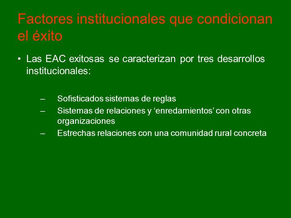 Factores institucionales que condicionan el éxito Las EAC exitosas se caracterizan por tres desarrollos institucionales: –Sofisticados sistemas de reg