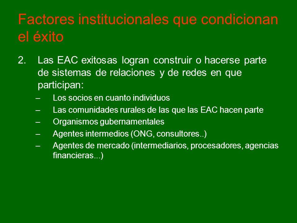 2.Las EAC exitosas logran construir o hacerse parte de sistemas de relaciones y de redes en que participan: –Los socios en cuanto individuos –Las comu