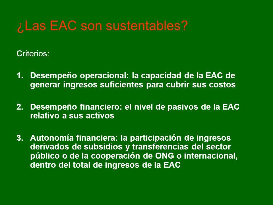¿Las EAC son sustentables? Criterios: 1.Desempeño operacional: la capacidad de la EAC de generar ingresos suficientes para cubrir sus costos 2.Desempe
