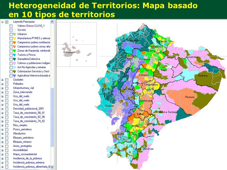 Heterogeneidad de Territorios: Mapa basado en 10 tipos de territorios
