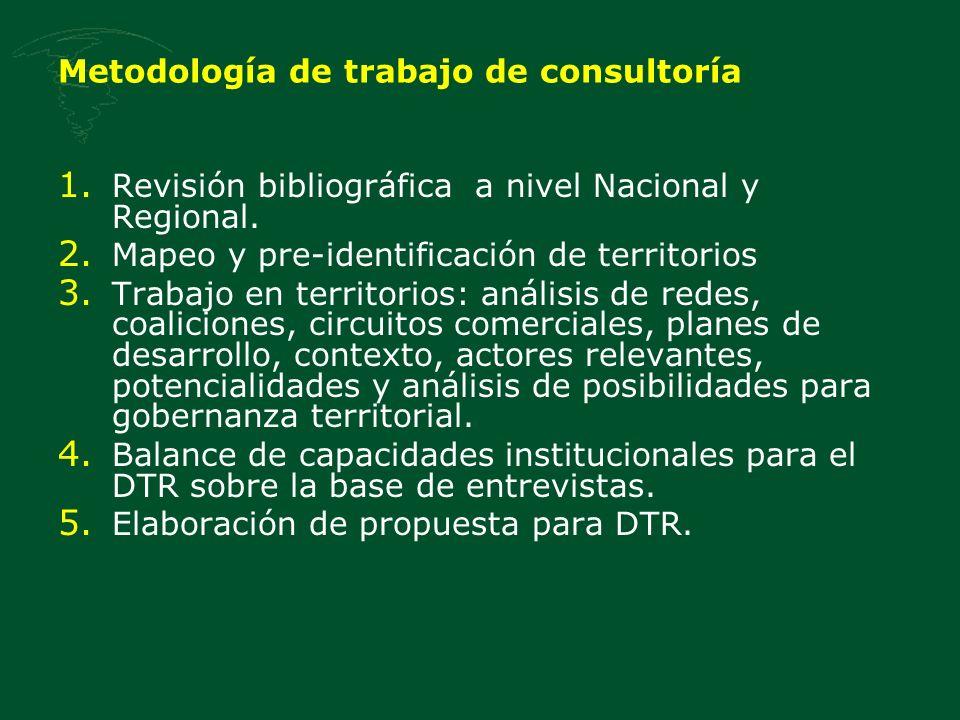 Metodología de trabajo de consultoría 1.Revisión bibliográfica a nivel Nacional y Regional.
