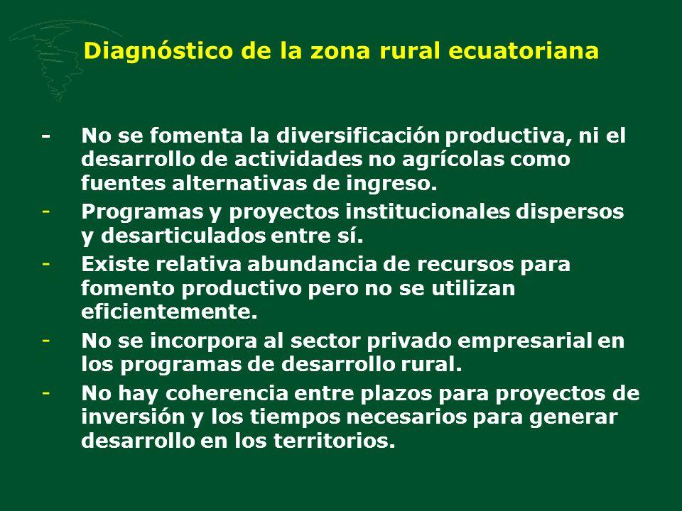 PROCESO DE IMPLEMENTACION DE LA POLITICA DE DTR Transformación productiva: - Fortalecimiento del capital humano.