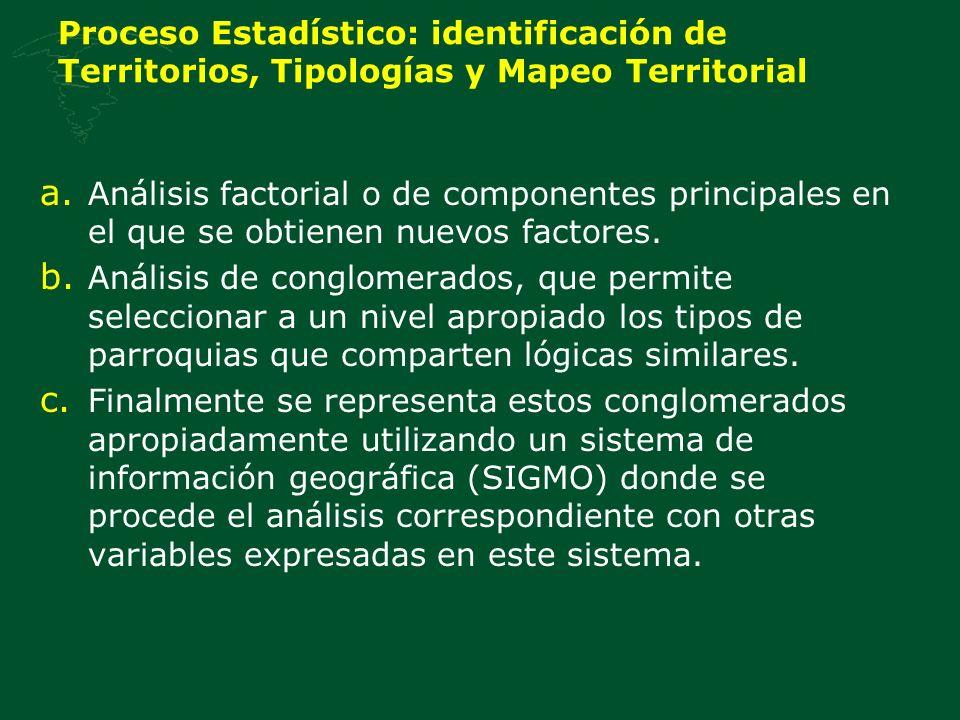 Proceso Estadístico: identificación de Territorios, Tipologías y Mapeo Territorial a.