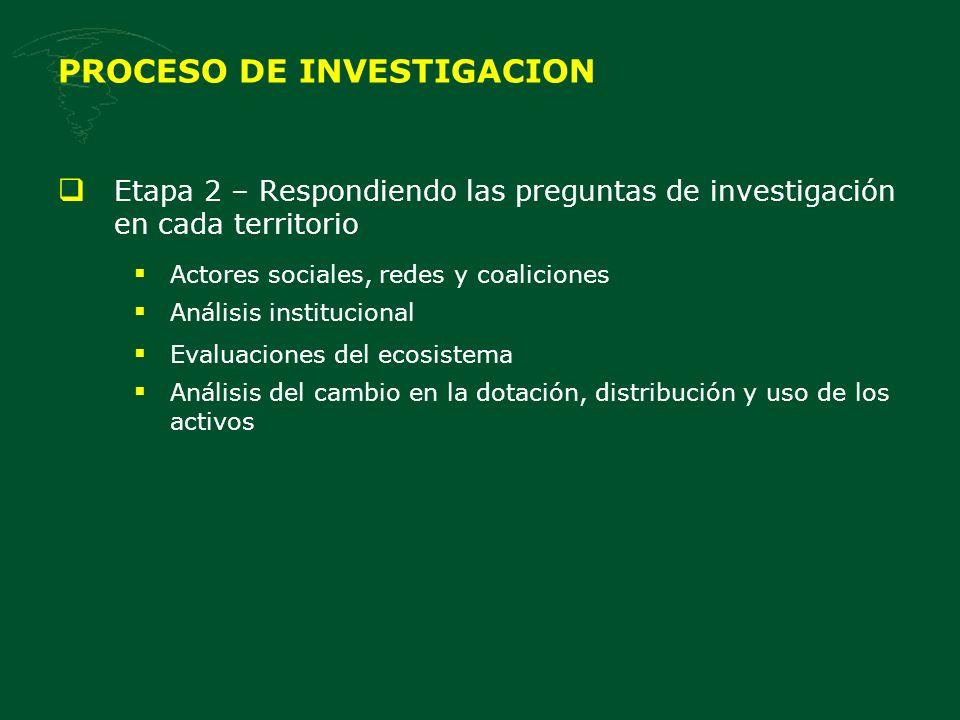PROCESO DE INVESTIGACION Etapa 2 – Respondiendo las preguntas de investigación en cada territorio Actores sociales, redes y coaliciones Análisis insti