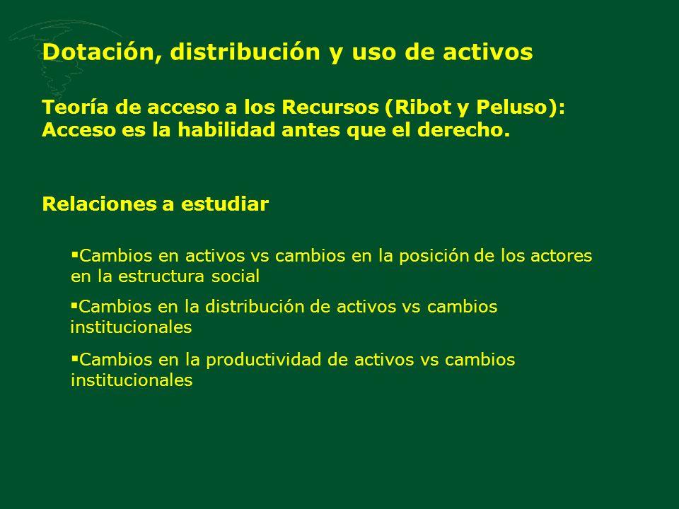 Dotación, distribución y uso de activos Teoría de acceso a los Recursos (Ribot y Peluso): Acceso es la habilidad antes que el derecho. Relaciones a es