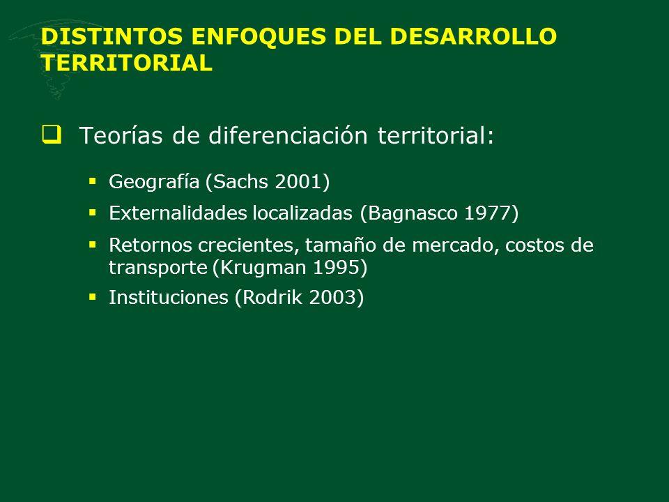 DISTINTOS ENFOQUES DEL DESARROLLO TERRITORIAL Teorías de diferenciación territorial: Geografía (Sachs 2001) Externalidades localizadas (Bagnasco 1977)