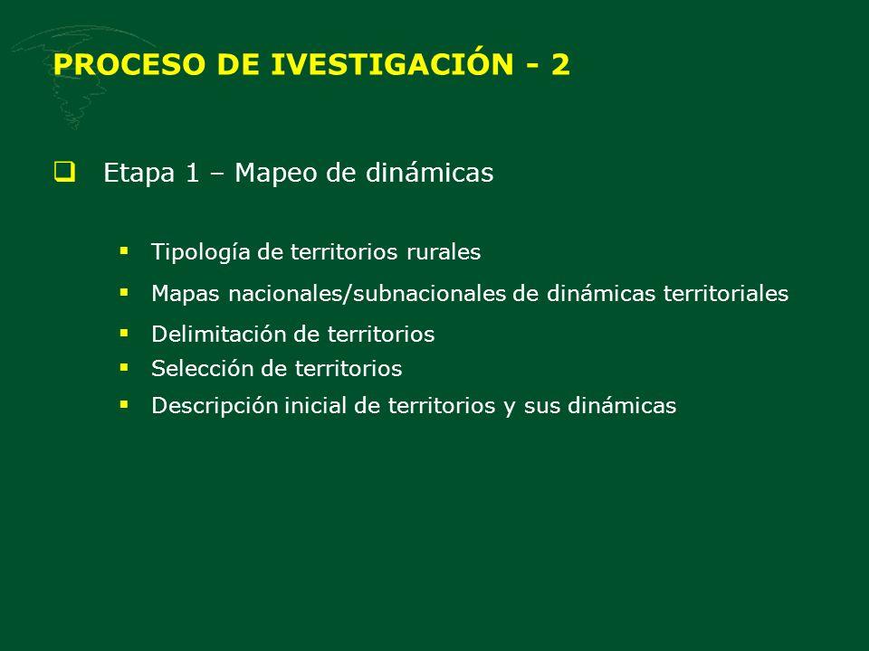 PROCESO DE IVESTIGACIÓN - 2 Etapa 1 – Mapeo de dinámicas Tipología de territorios rurales Mapas nacionales/subnacionales de dinámicas territoriales De