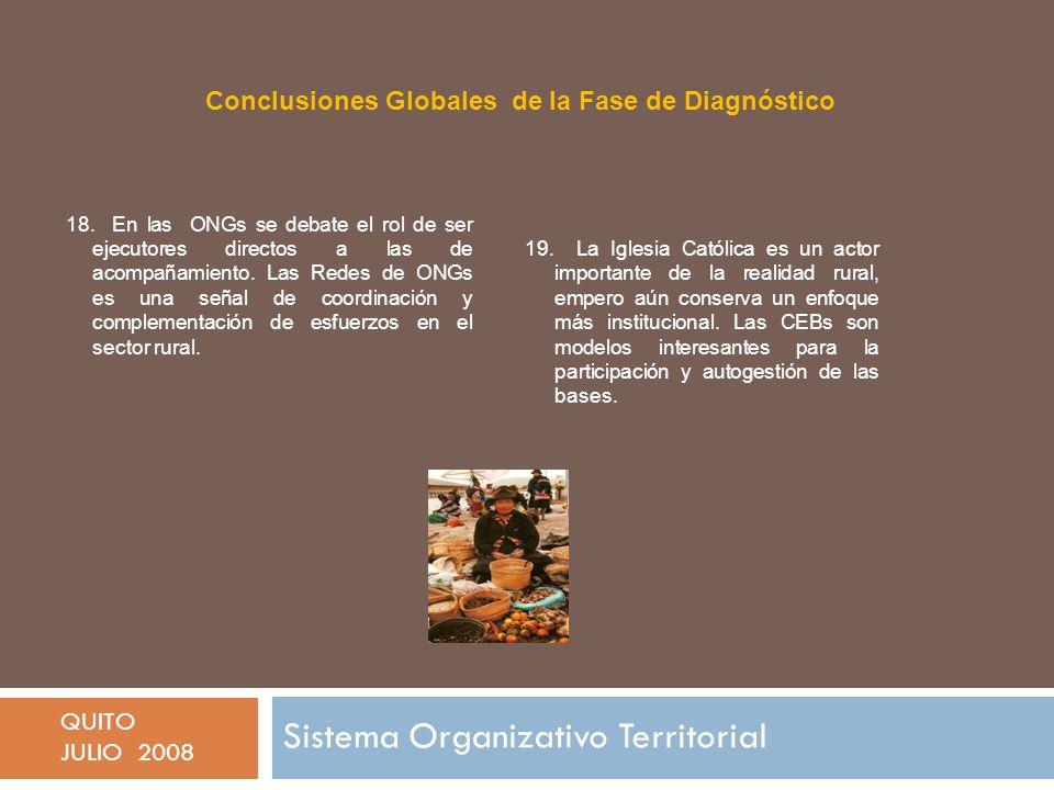 Sistema Organizativo Territorial QUITO JULIO 2008 18.