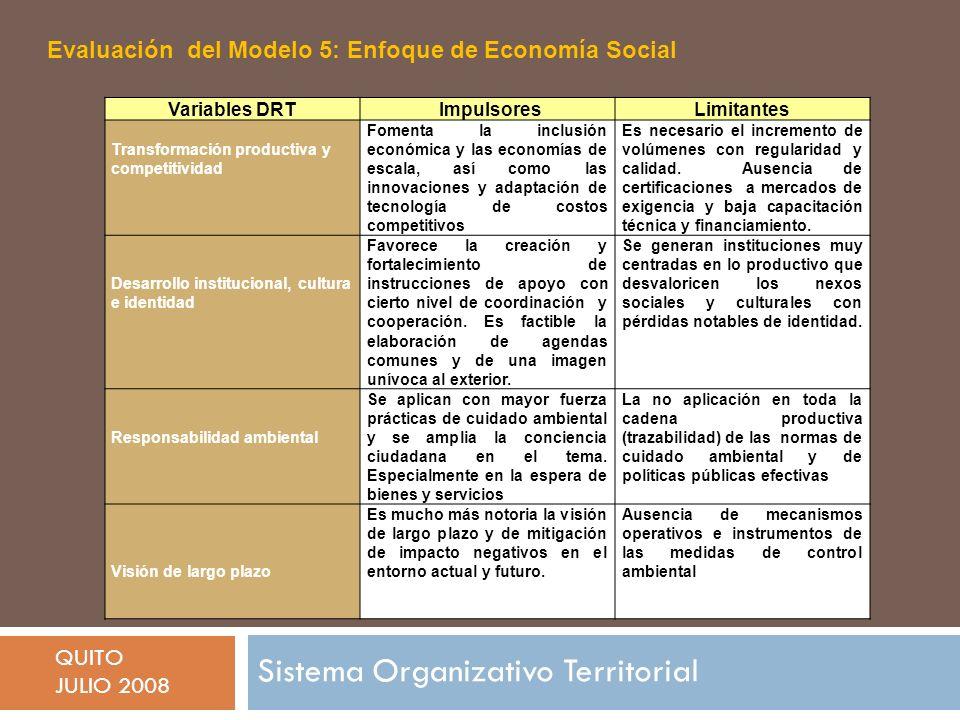 Evaluación del Modelo 5: Enfoque de Economía Social Variables DRT ImpulsoresLimitantes Transformación productiva y competitividad Fomenta la inclusión económica y las economías de escala, así como las innovaciones y adaptación de tecnología de costos competitivos Es necesario el incremento de volúmenes con regularidad y calidad.