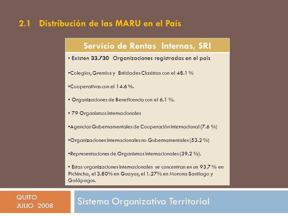 Sistema Organizativo Territorial QUITO JULIO 2008 2.1 Distribución de las MARU en el País Servicio de Rentas Internas, SRI Existen 33.730 Organizaciones registradas en el país Colegios, Gremios y Entidades Clasistas con el 48.1 % Cooperativas con el 14.6 %.