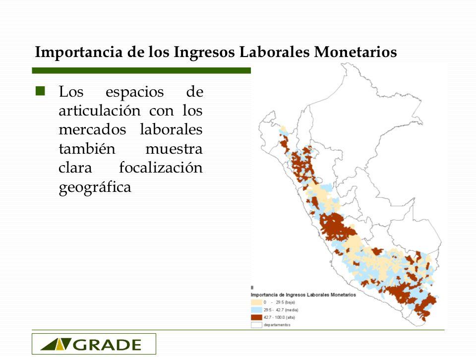 Importancia de los Ingresos Laborales Monetarios Los espacios de articulación con los mercados laborales también muestra clara focalización geográfica