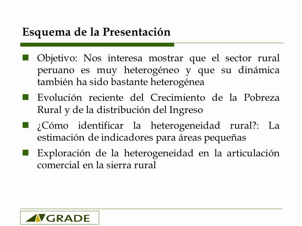 Esquema de la Presentación Objetivo: Nos interesa mostrar que el sector rural peruano es muy heterogéneo y que su dinámica también ha sido bastante heterogénea Evolución reciente del Crecimiento de la Pobreza Rural y de la distribución del Ingreso ¿Cómo identificar la heterogeneidad rural : La estimación de indicadores para áreas pequeñas Exploración de la heterogeneidad en la articulación comercial en la sierra rural