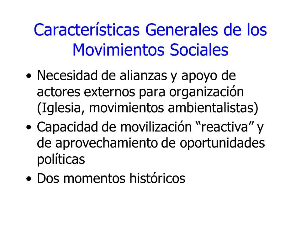 Características Generales de los Movimientos Sociales Necesidad de alianzas y apoyo de actores externos para organización (Iglesia, movimientos ambien
