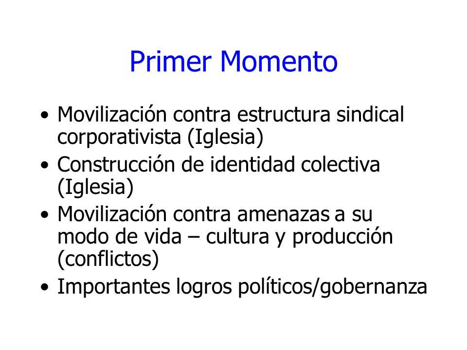 Primer Momento Movilización contra estructura sindical corporativista (Iglesia) Construcción de identidad colectiva (Iglesia) Movilización contra amen