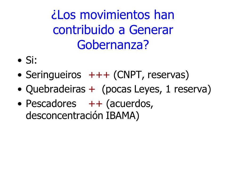 ¿Los movimientos han contribuido a Generar Gobernanza? Si: Seringueiros +++ (CNPT, reservas) Quebradeiras + (pocas Leyes, 1 reserva) Pescadores ++ (ac