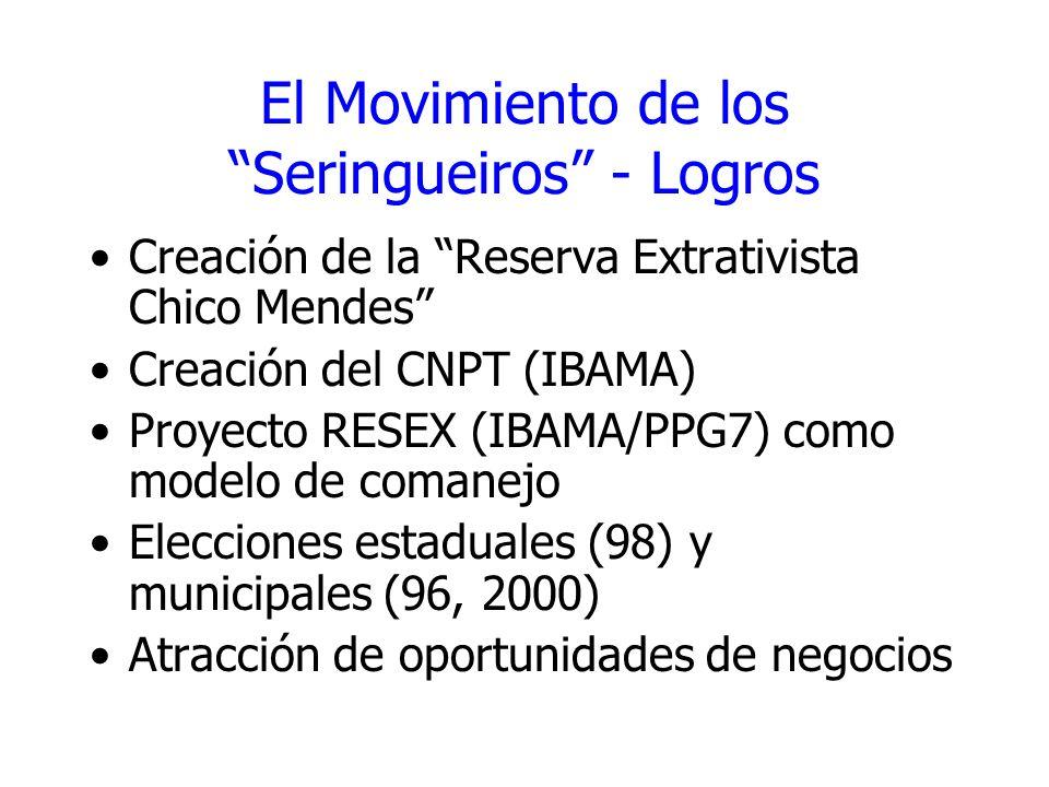 El Movimiento de los Seringueiros - Logros Creación de la Reserva Extrativista Chico Mendes Creación del CNPT (IBAMA) Proyecto RESEX (IBAMA/PPG7) como