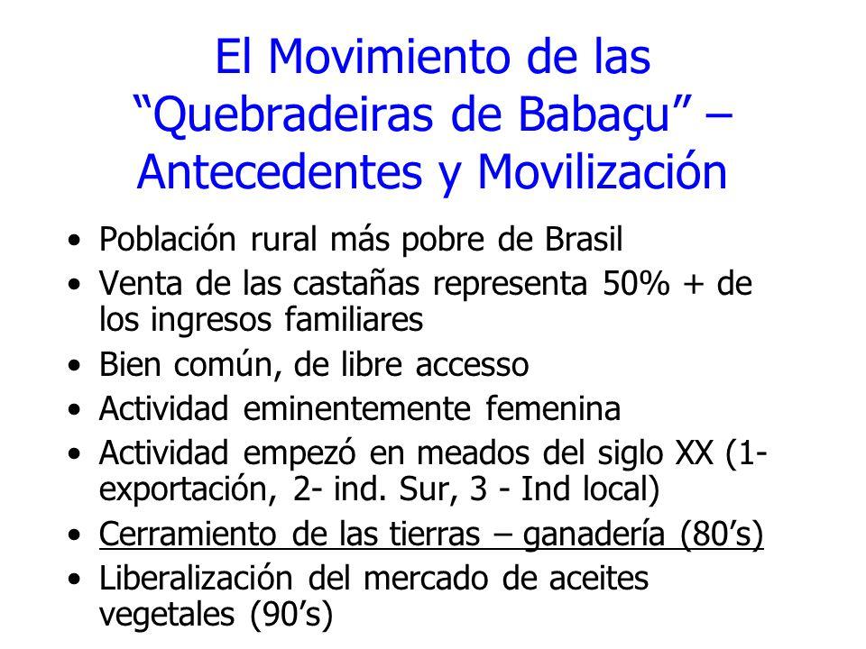 El Movimiento de las Quebradeiras de Babaçu – Antecedentes y Movilización Población rural más pobre de Brasil Venta de las castañas representa 50% + d