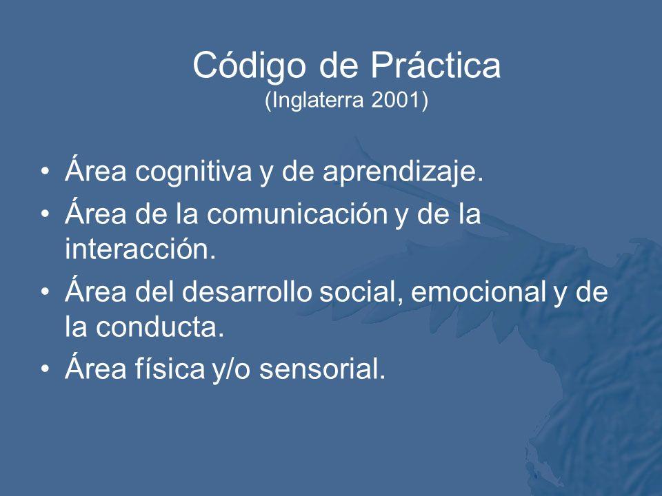 Dificultades de aprendizaje. Dificultades específicas de aprendizaje. Dificultades emocionales y de conducta. Dicapacidades físicas. Discapacidad sens