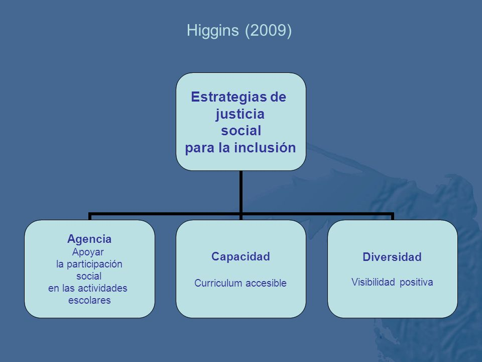 La representación y respeto a las diferencias debe considerar dos direcciones: La de la protección de los derechos básicos del individuo, en la que no