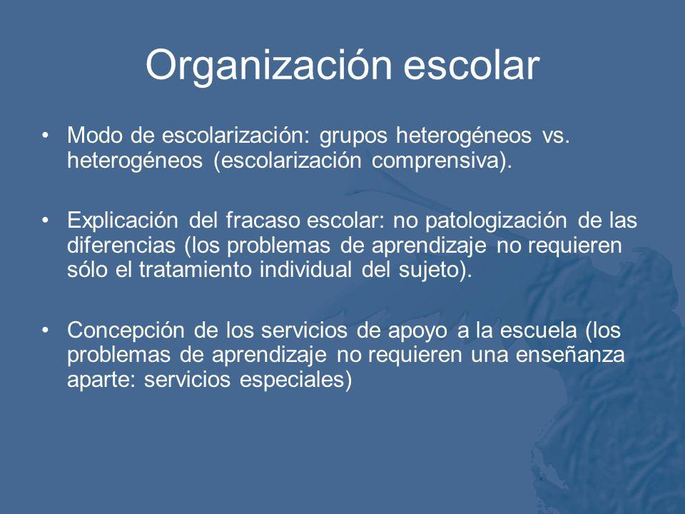 La reforma pedagógica necesaria Cambiar la escuela: Organización Escolar (procesos de innovación y mejora escolar) Cambiar el currículum (nueva concep