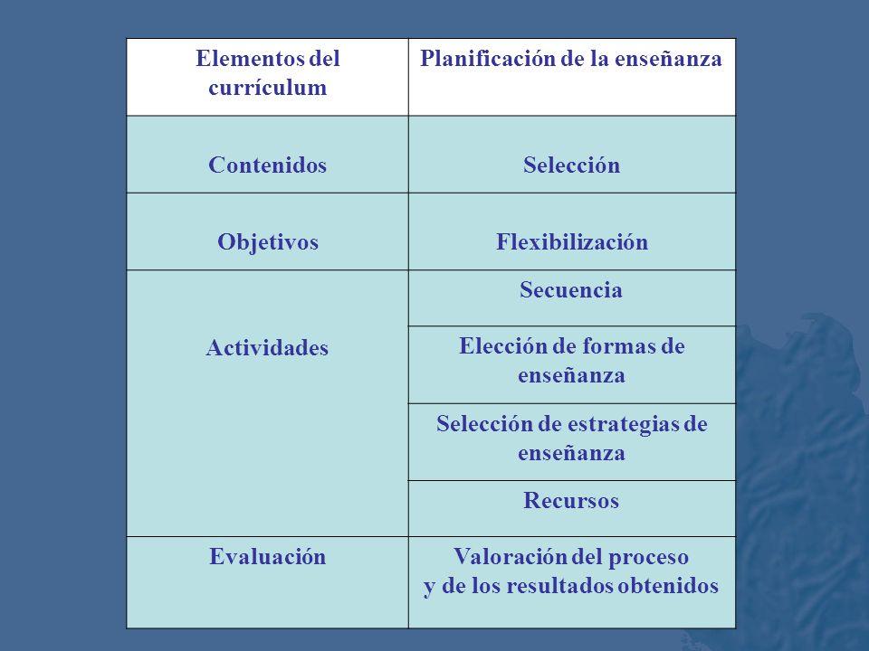 Diversificación de la enseñanza El profesorado puede diversificar de acuerdo con Las aptitudesLos intereses El perfil de aprendizaje