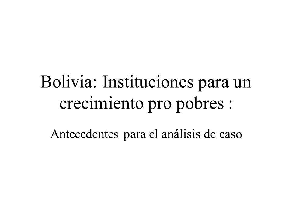 Bolivia: Instituciones para un crecimiento pro pobres : Antecedentes para el análisis de caso