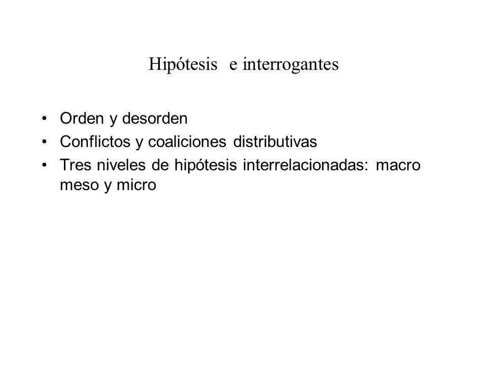 Hipótesis e interrogantes Orden y desorden Conflictos y coaliciones distributivas Tres niveles de hipótesis interrelacionadas: macro meso y micro