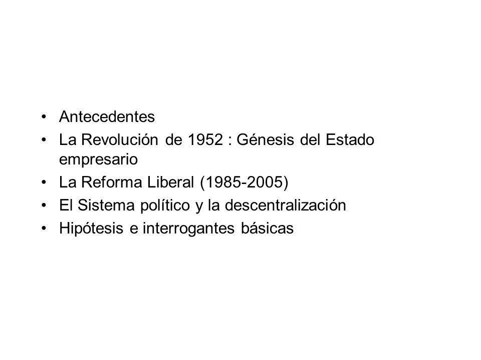 Antecedentes La Revolución de 1952 : Génesis del Estado empresario La Reforma Liberal (1985-2005) El Sistema político y la descentralización Hipótesis
