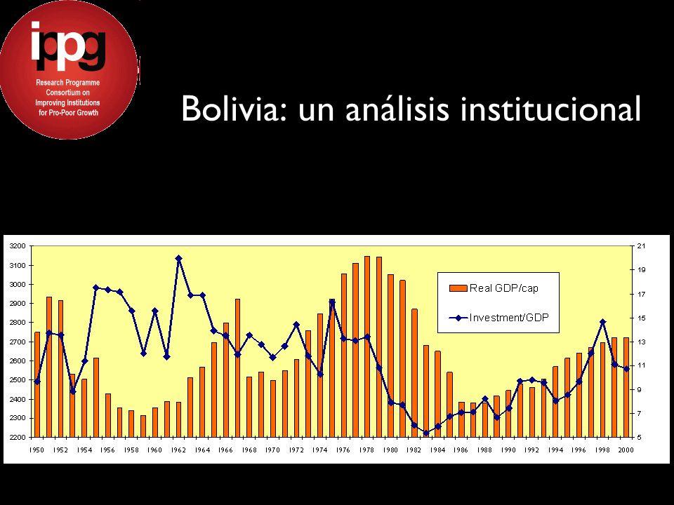 Bolivia: un análisis institucional