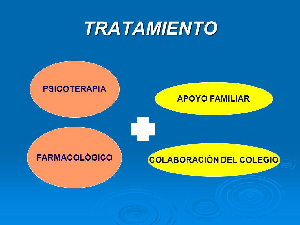 TRATAMIENTO FARMACOLÓGICO PSICOTERAPIA APOYO FAMILIAR COLABORACIÓN DEL COLEGIO