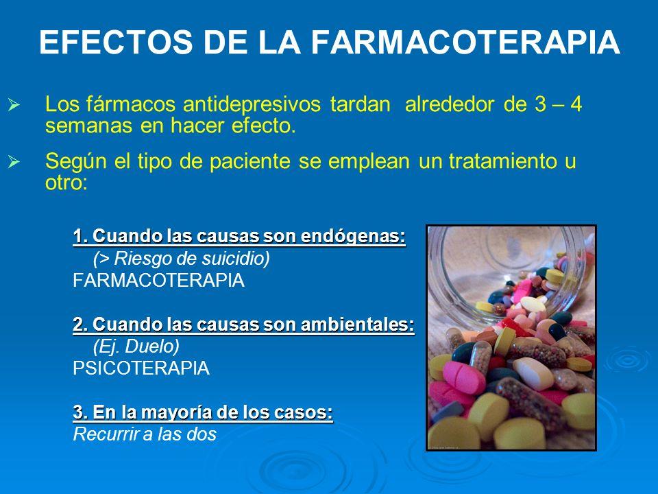 EFECTOS DE LA FARMACOTERAPIA Los fármacos antidepresivos tardan alrededor de 3 – 4 semanas en hacer efecto. Según el tipo de paciente se emplean un tr