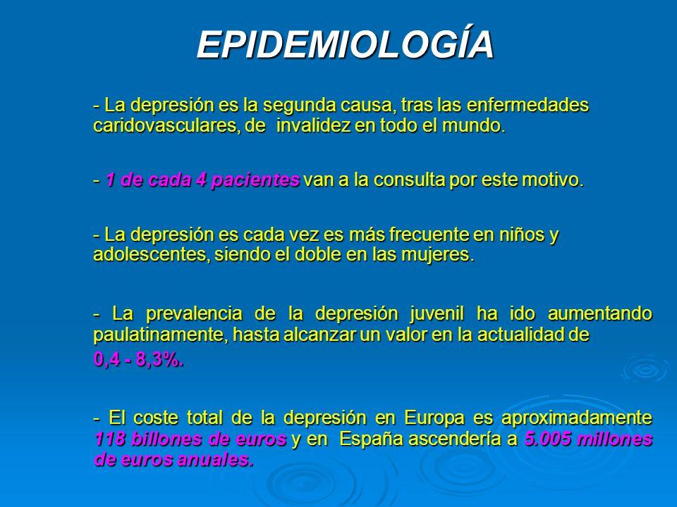 EPIDEMIOLOGÍA - La depresión es la segunda causa, tras las enfermedades caridovasculares, de invalidez en todo el mundo. - 1 de cada 4 pacientes van a