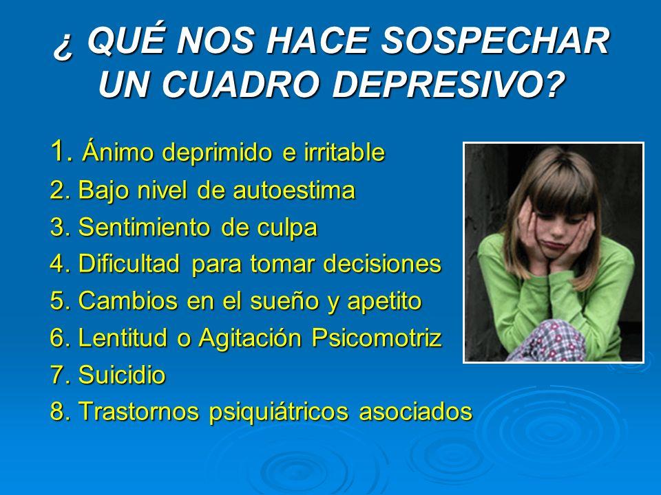 ¿ QUÉ NOS HACE SOSPECHAR UN CUADRO DEPRESIVO? 1. Ánimo deprimido e irritable 1. Ánimo deprimido e irritable 2. Bajo nivel de autoestima 3. Sentimiento