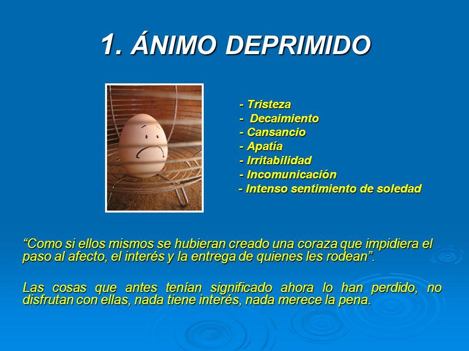 1. ÁNIMO DEPRIMIDO - Tristeza - Decaimiento - Decaimiento - Cansancio - Apatía - Irritabilidad - Incomunicación - Intenso sentimiento de soledad - Int