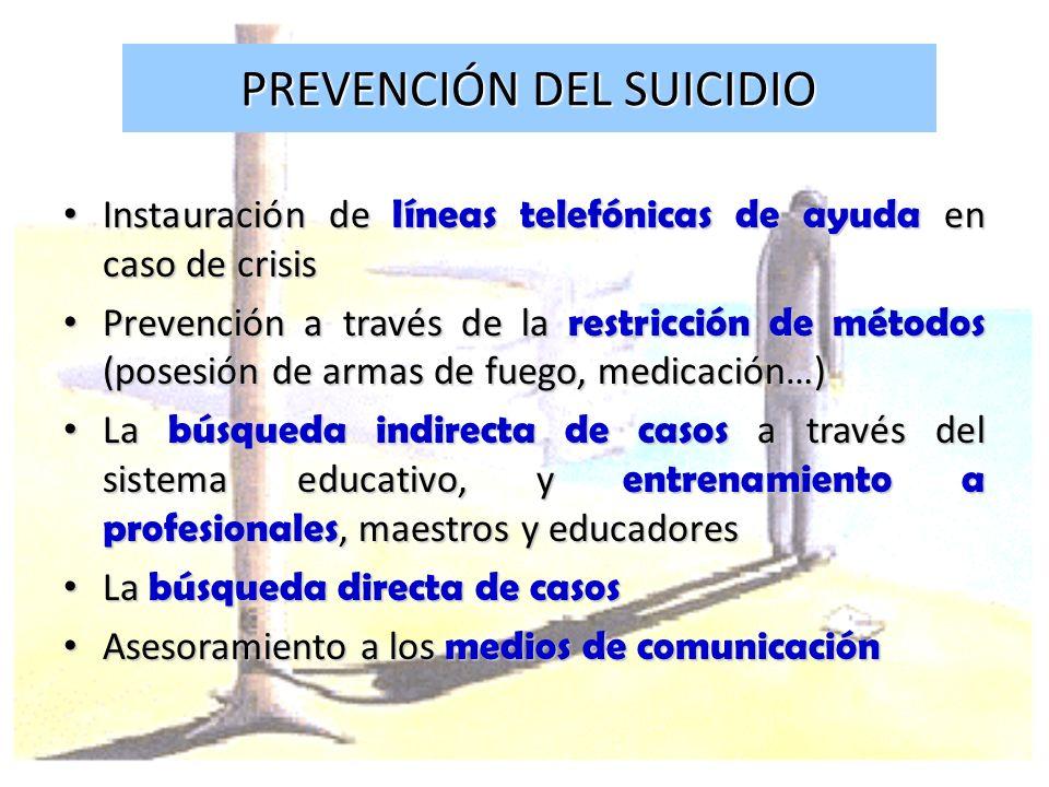 PREVENCIÓN DEL SUICIDIO Instauración de líneas telefónicas de ayuda en caso de crisis Instauración de líneas telefónicas de ayuda en caso de crisis Pr
