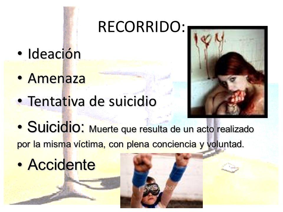 RECORRIDO: Ideación Ideación Amenaza Amenaza Tentativa de suicidio Tentativa de suicidio Suicidio: Muerte que resulta de un acto realizado Suicidio: M
