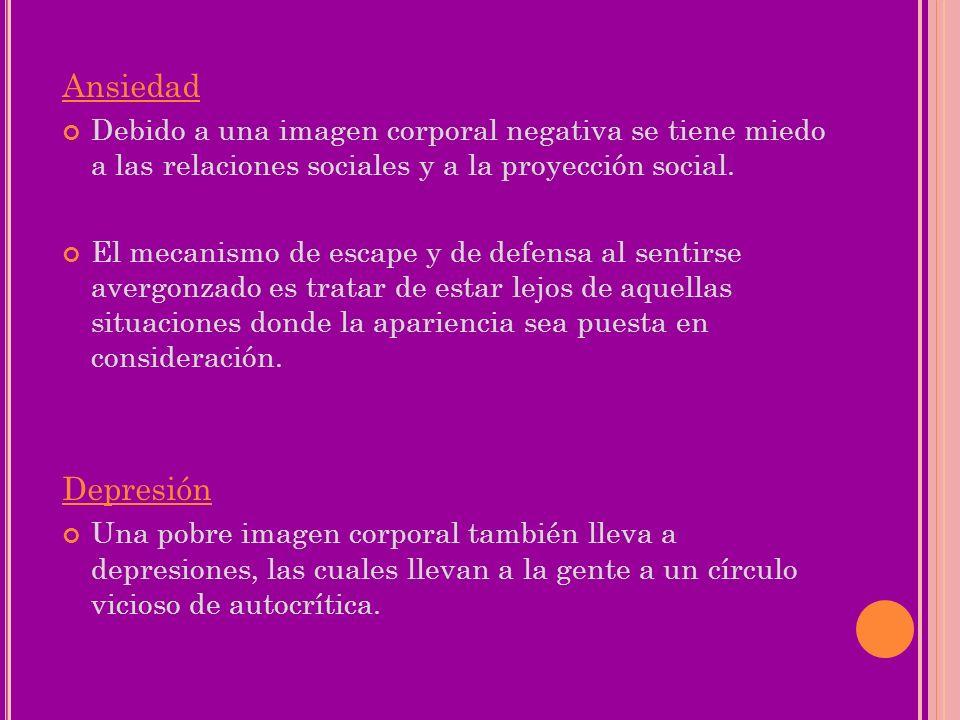 Ansiedad Debido a una imagen corporal negativa se tiene miedo a las relaciones sociales y a la proyección social. El mecanismo de escape y de defensa