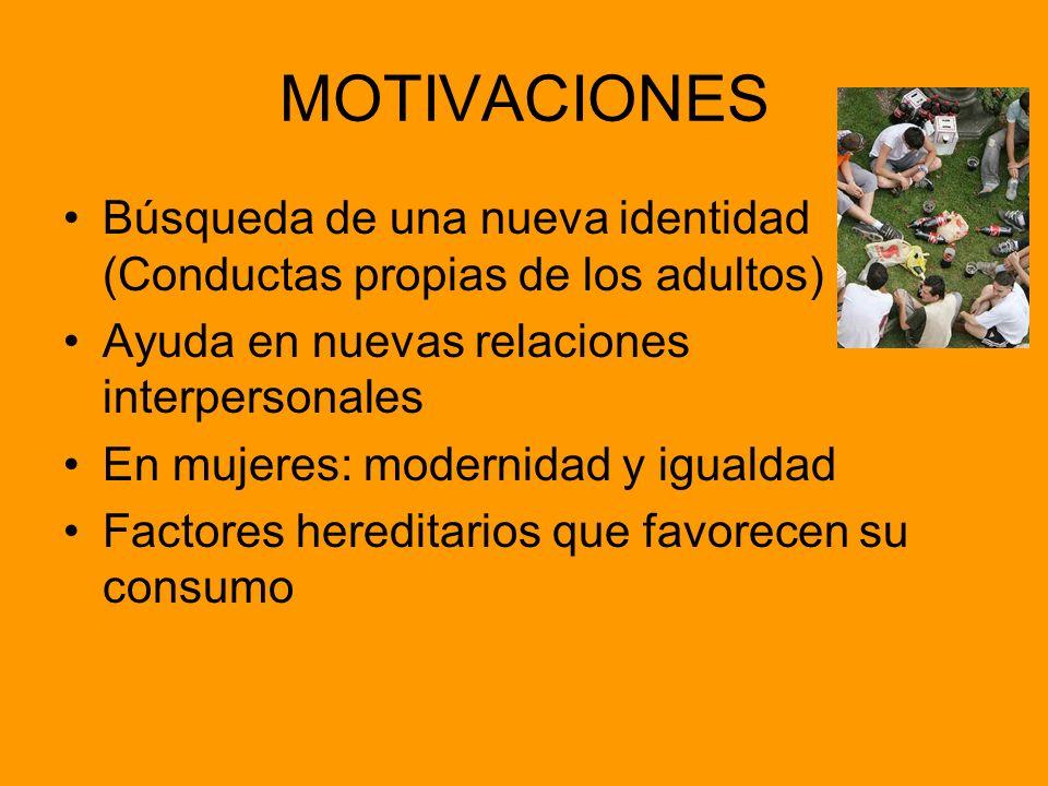 MOTIVACIONES Búsqueda de una nueva identidad (Conductas propias de los adultos) Ayuda en nuevas relaciones interpersonales En mujeres: modernidad y ig