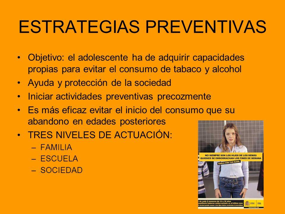 ESTRATEGIAS PREVENTIVAS Objetivo: el adolescente ha de adquirir capacidades propias para evitar el consumo de tabaco y alcohol Ayuda y protección de l