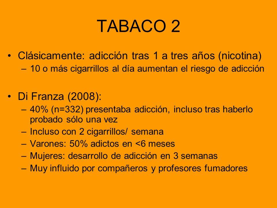 TABACO 2 Clásicamente: adicción tras 1 a tres años (nicotina) –10 o más cigarrillos al día aumentan el riesgo de adicción Di Franza (2008): –40% (n=33