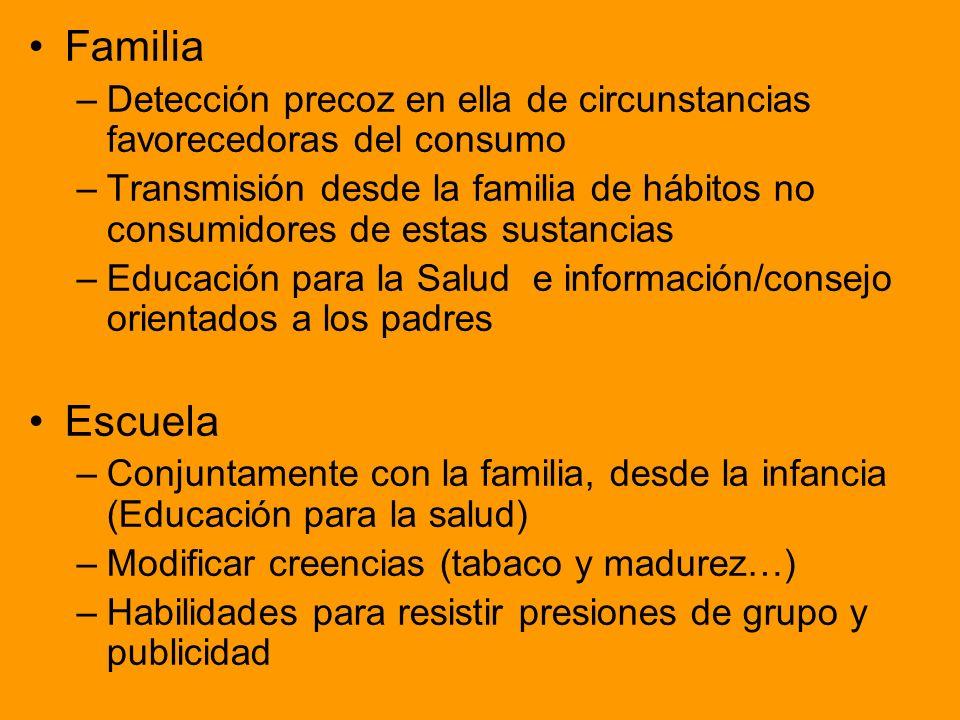 Familia –Detección precoz en ella de circunstancias favorecedoras del consumo –Transmisión desde la familia de hábitos no consumidores de estas sustan