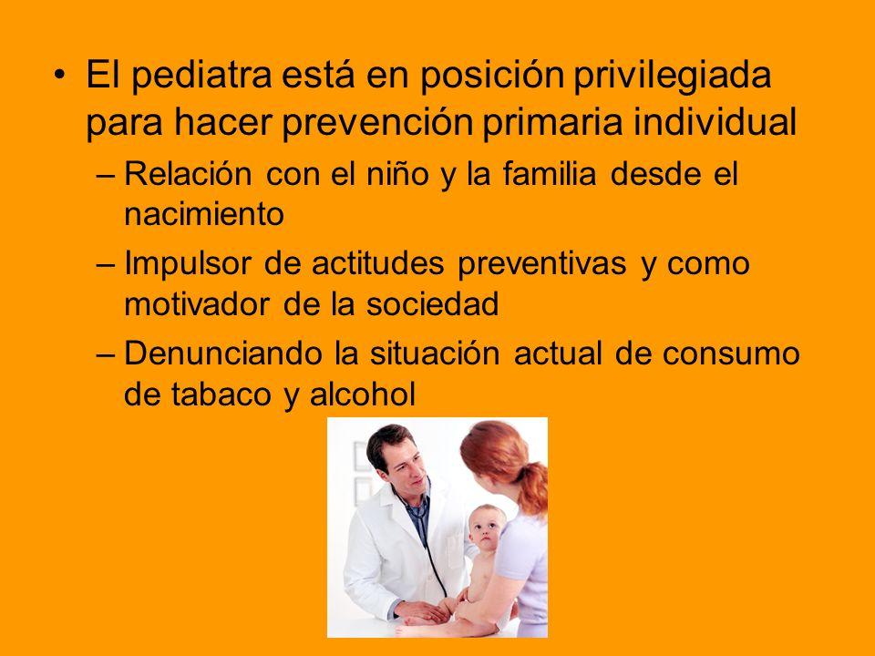 El pediatra está en posición privilegiada para hacer prevención primaria individual –Relación con el niño y la familia desde el nacimiento –Impulsor d
