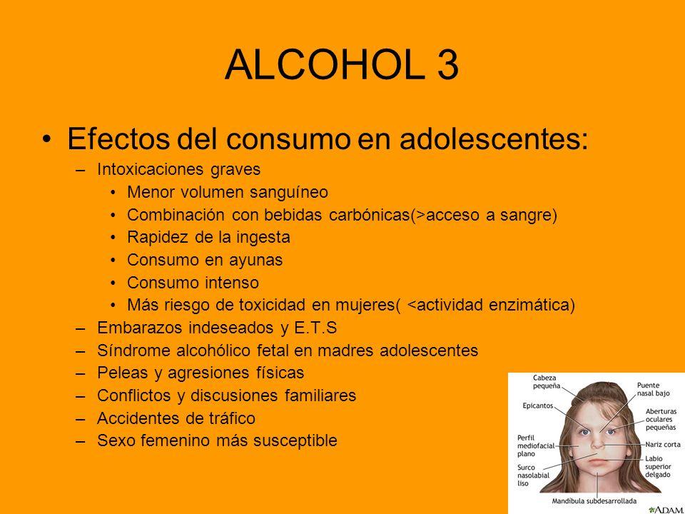 ALCOHOL 3 Efectos del consumo en adolescentes: –Intoxicaciones graves Menor volumen sanguíneo Combinación con bebidas carbónicas(>acceso a sangre) Rap