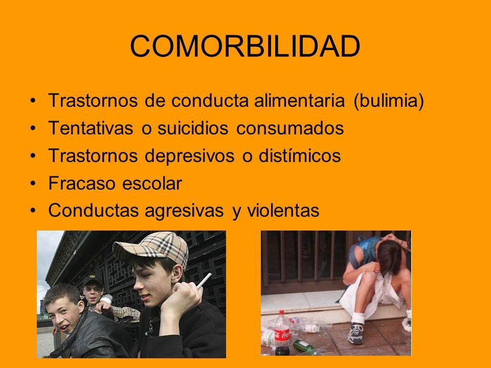 COMORBILIDAD Trastornos de conducta alimentaria (bulimia) Tentativas o suicidios consumados Trastornos depresivos o distímicos Fracaso escolar Conduct